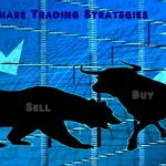Share Market Trading Strategies to Succeed